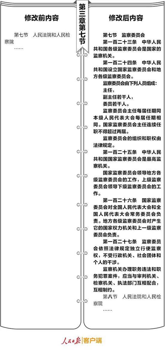 金沙平台注册